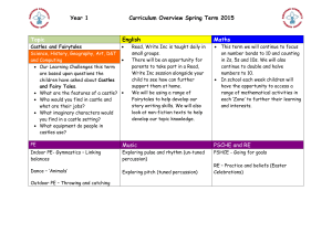 Year 1 Spring Term Topic overview 2015