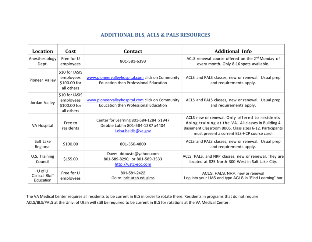 Additional Bls Acls Pals Resources