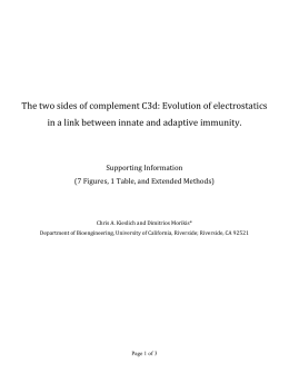 The two sides of complement C3d: Evolution of electrostatics in a