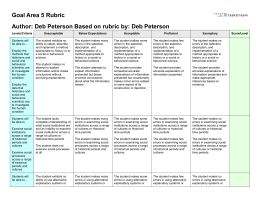 Author: Deb Peterson Based on rubric by