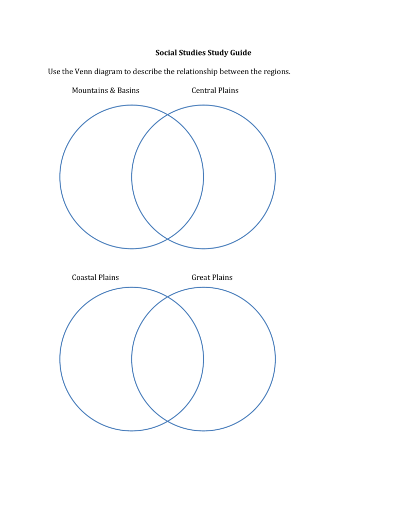 Three circle venn diagram generator gallery diagram design ideas venn diagram generator 3 circles conductivity of tap water diagram three circle venn diagram generator gallery pooptronica Gallery