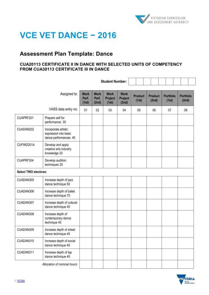 VCE VET Dance Assessment Plan – Assessment Plan Template