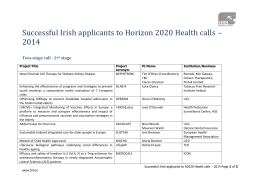 Successful_Irish_applicants_to_H2020_Health_calls