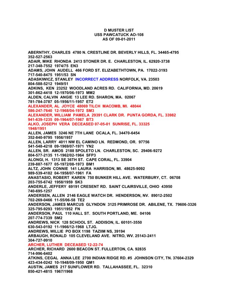 muster list 062013