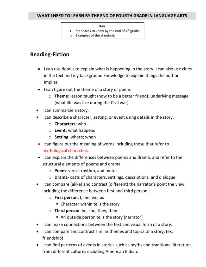 4th grade reading standards falaconquin