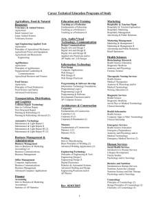 Career Technical Education Programs of Study 2015-16