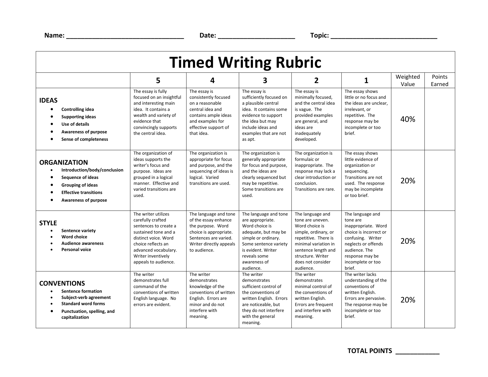 in class timed essay rubric