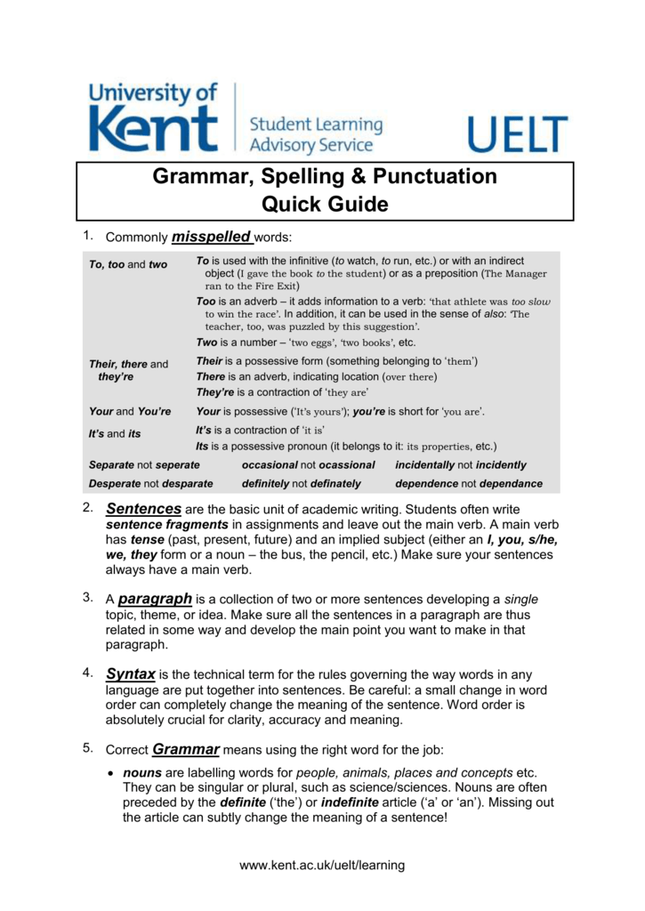 Grammar Spelling And Punctuation Find more words at no, the word 'desperate' is an adjective; grammar spelling and punctuation