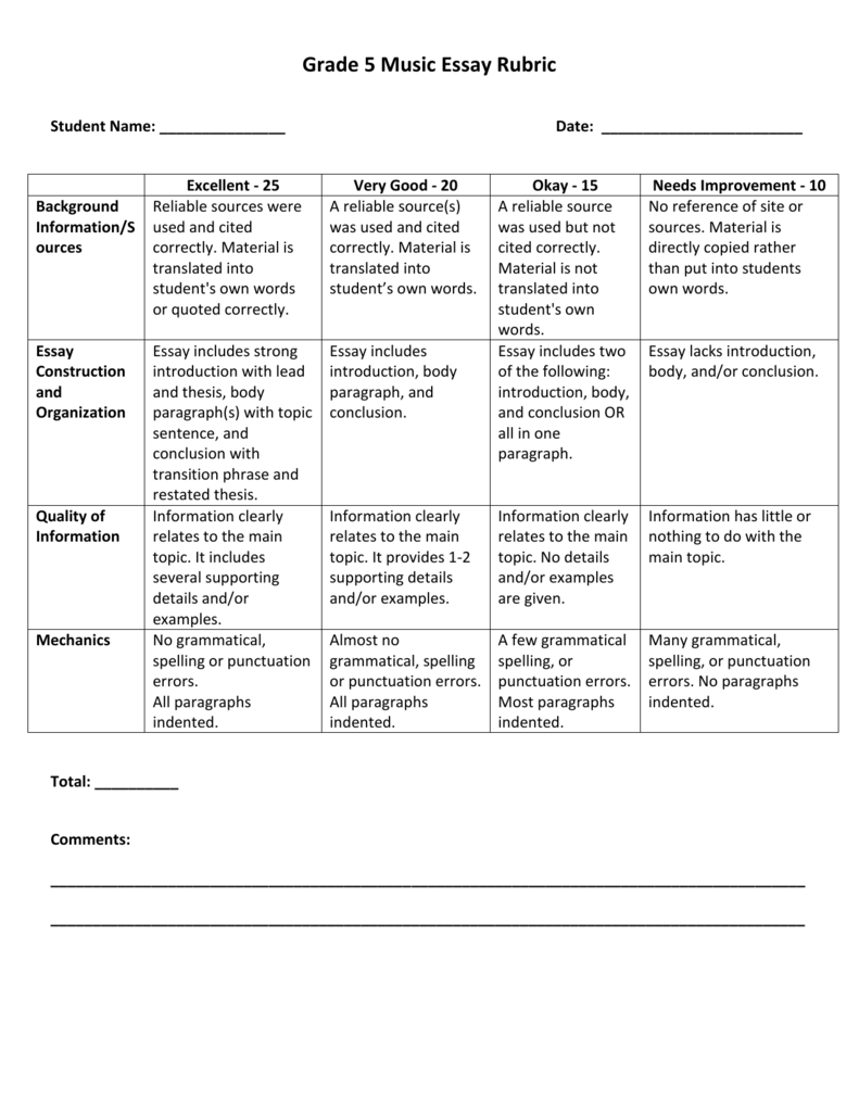 grade 4 and essay and rubric Rubrics to help students and teachers a rubric for descriptive paragraphs for the third grade will help students to know what is expected of them when they are assigned to write a descrip tive paragraph or essay.