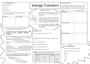 Energy Transfers revision sheet