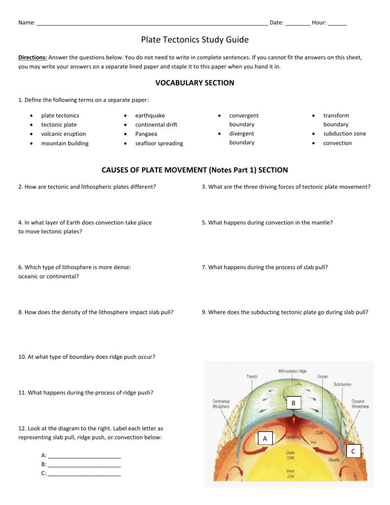 Theory Of Plate Tectonics Manual Guide
