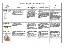 Student-Friendly Fluency Rubric 1 HELP!