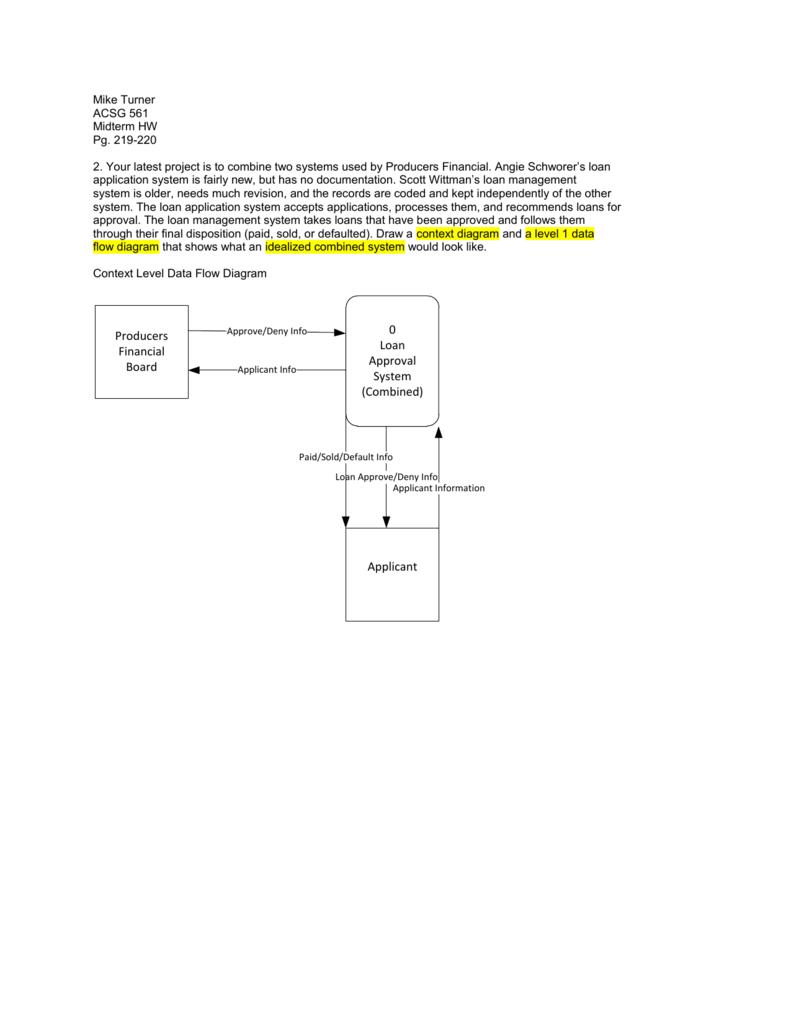 ACSG561-MidTerm_HW