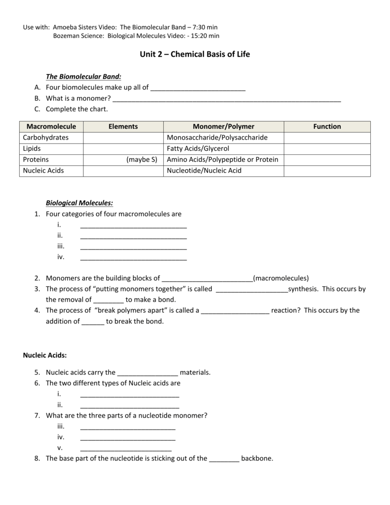 Worksheet for Videos Below