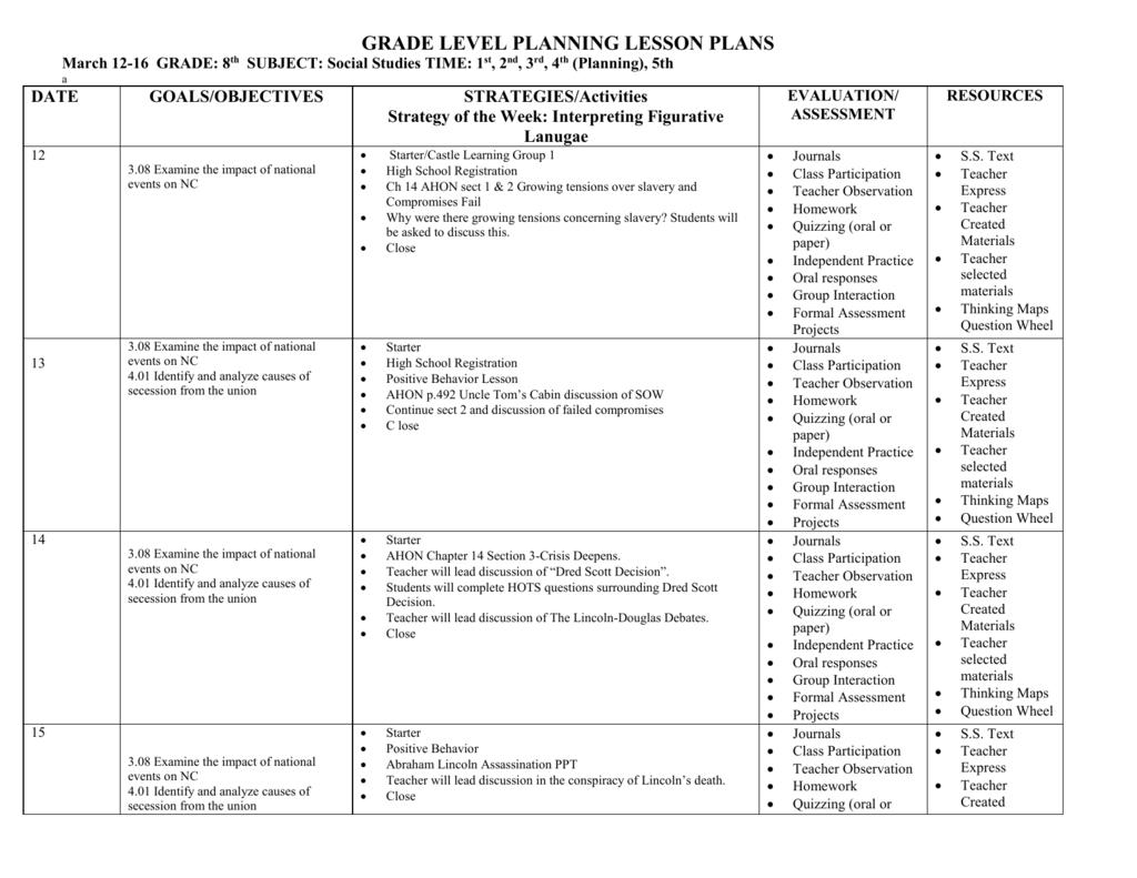 grade level planning lesson plans