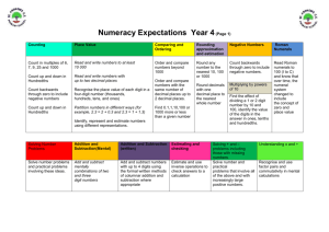 Numeracy Expectations Year 4