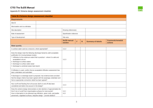 Scheme design assessment
