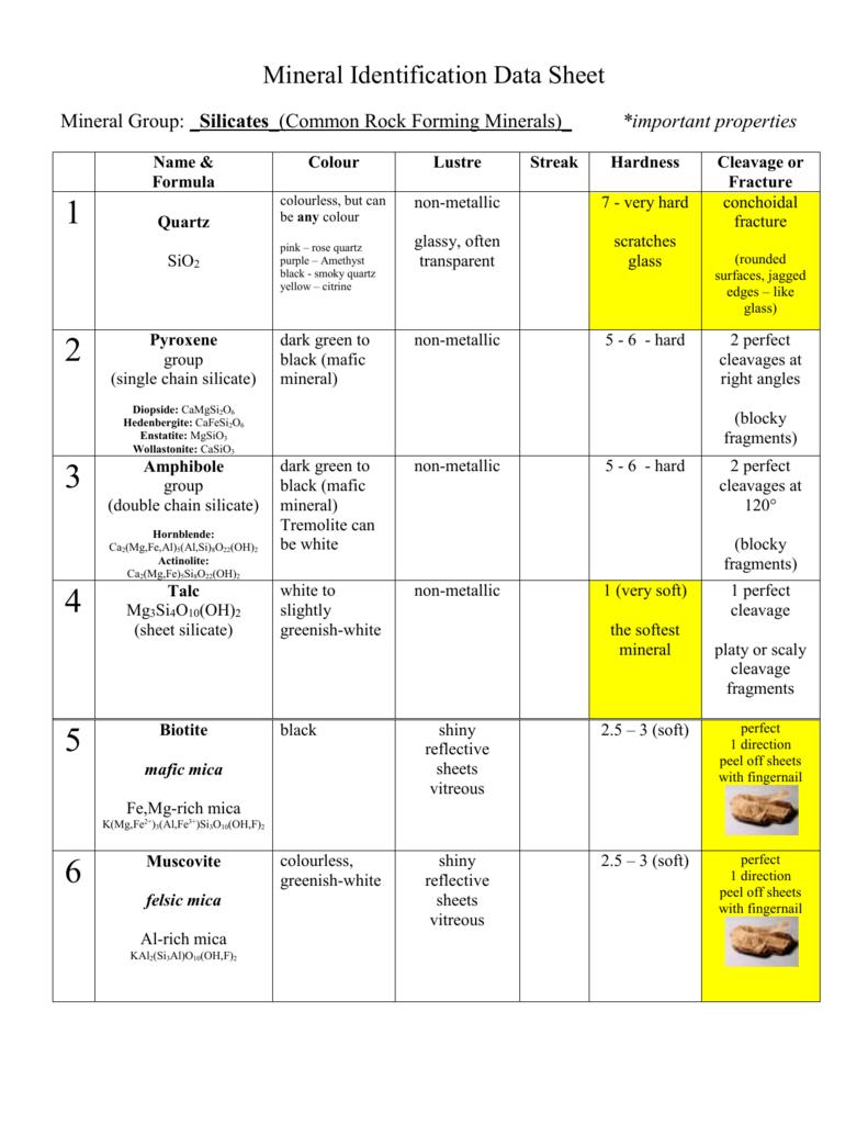 Mineral Identification Data Sheet 1