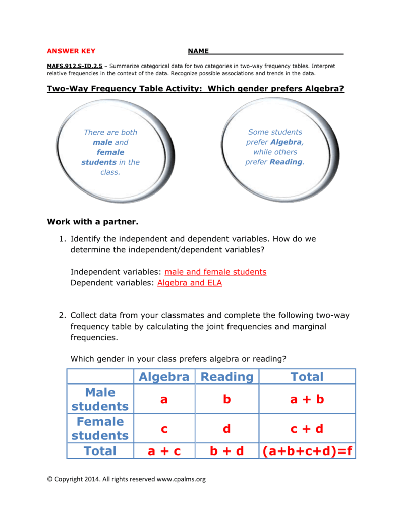 Worksheets Two Way Frequency Table Worksheet answer key
