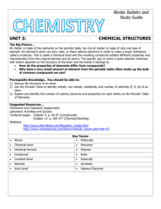 UNIT 3-Chemical Structures
