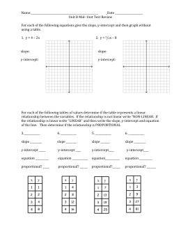 Complete each of the following graphing problems using a table of
