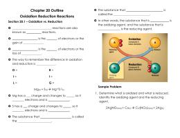 Balancing equations worksheet answer key c3h8