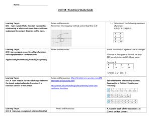 Unit 3B studyguide Functions
