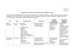 Shakespeare and More Curriculum Map- English