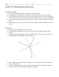 Refraction Review