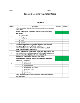 Sci 08 Learning Targets