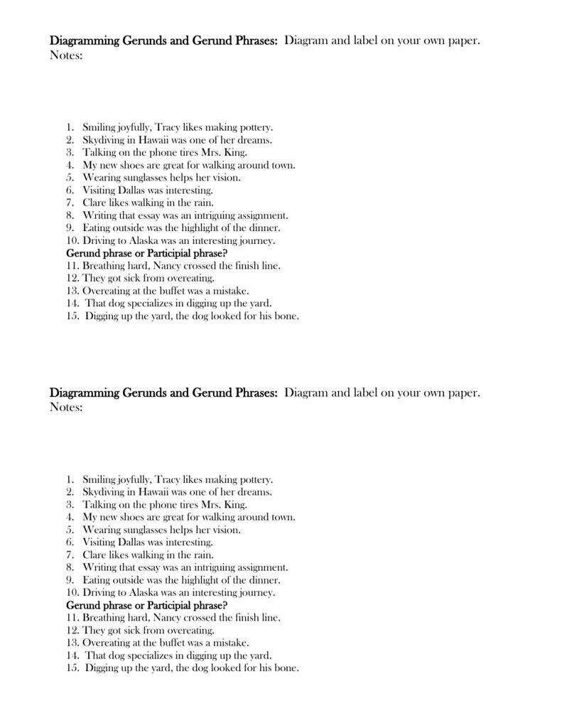Qualitative doctoral dissertation proposal