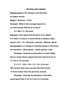 Newton`s 2 nd Law of Motion Force = Mass x Acceleration