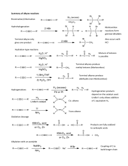 Alkyne reactions review