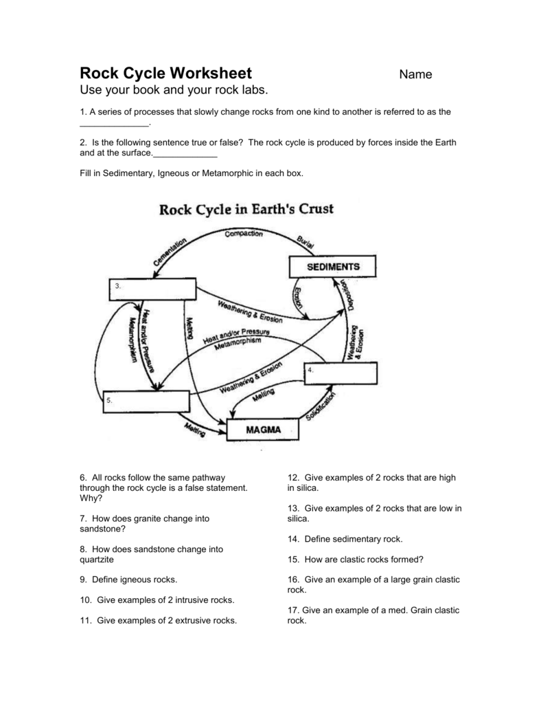 Worksheets The Rock Cycle Worksheets rock cycle worksheet