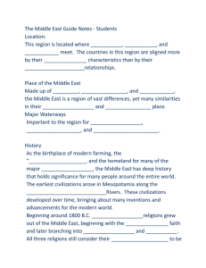 Middle East Geography Notes