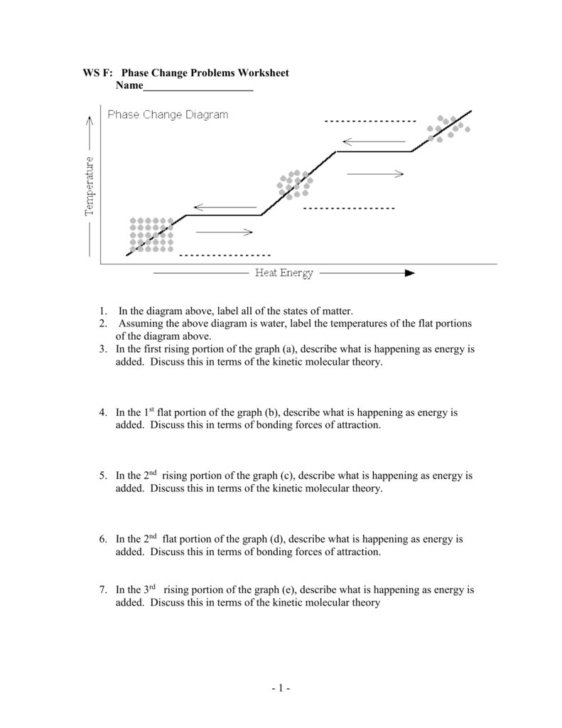 Ws F Phase Change Problems Worksheet Combustion Engine Diagram Printable