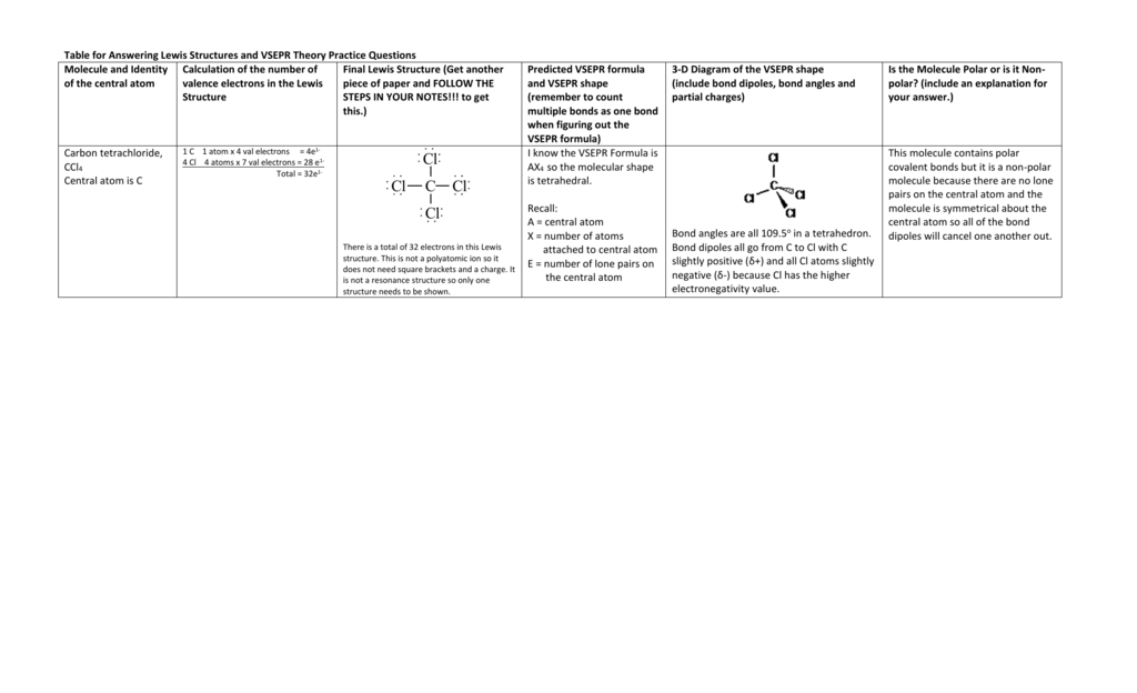 Table for Answering Lewis Structures and VSEPR Theory Practice