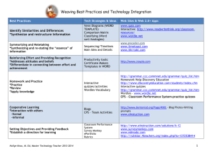 Weaving Best Practices and Technology Integration Best Practices