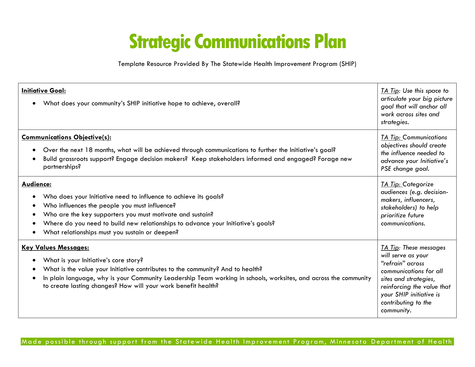 strategic communications plan template resource provided by