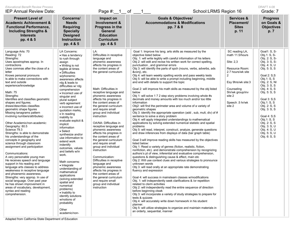 Reflection Process For Iep Goals Objectives
