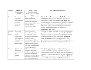 Table 1. Examples of WAP Conservation Actions with considerations