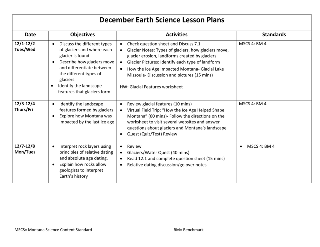 December Earth Science Lesson Plans Date Objectives Activities