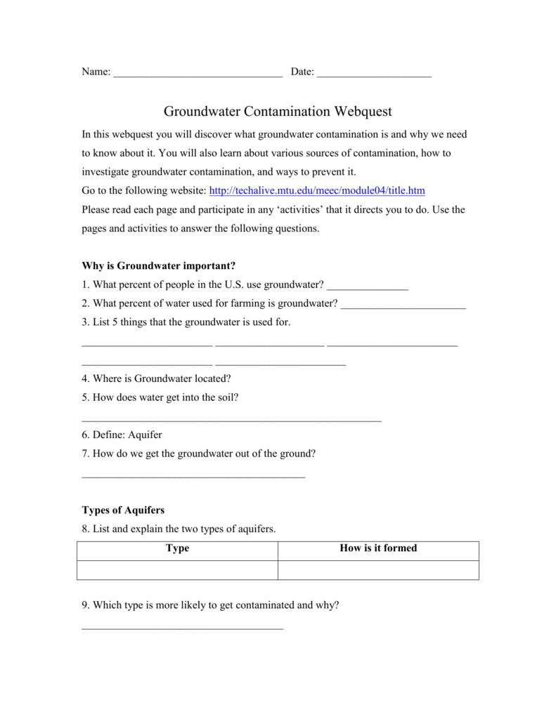 Groundwater Contamination Webquest