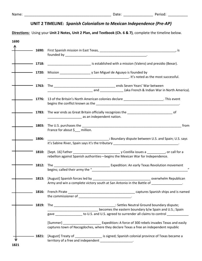Unit 2 Timeline/People ID (Pre-AP)