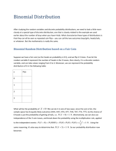 Assumptions of Binomial Distribution