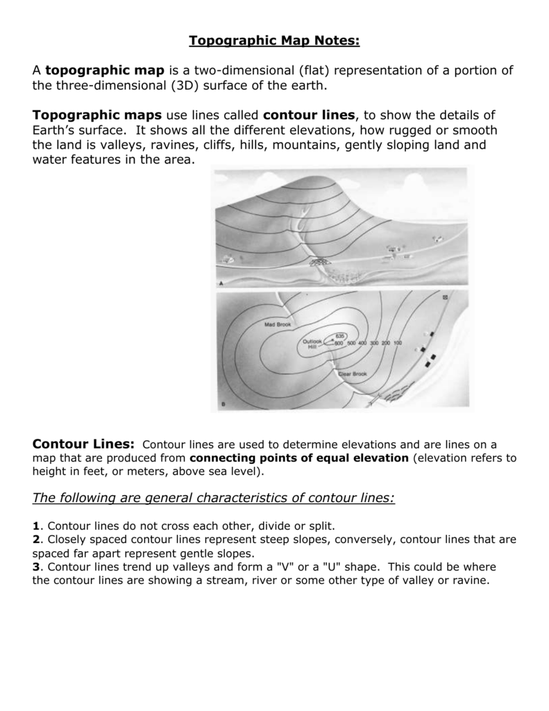 What Do Contour Lines On A Topographic Map Show Tourist Attractions