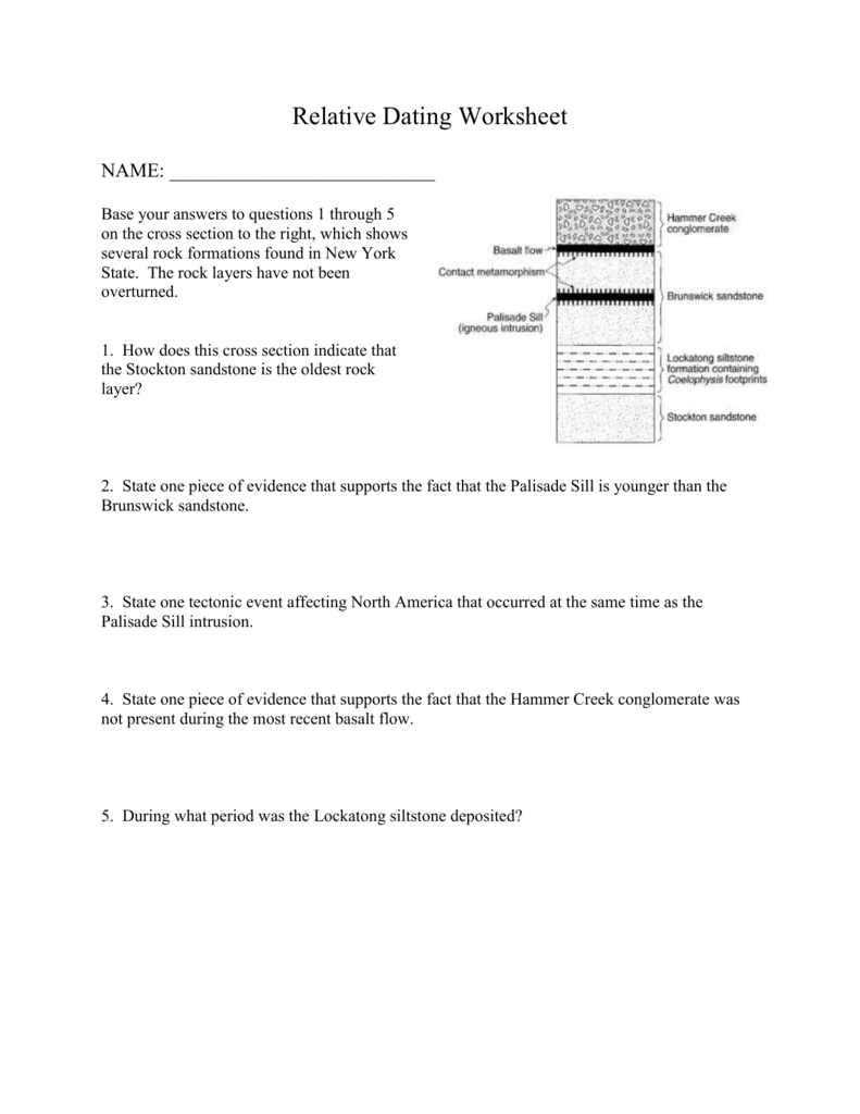 Dating fossils worksheet of relative Fossils and