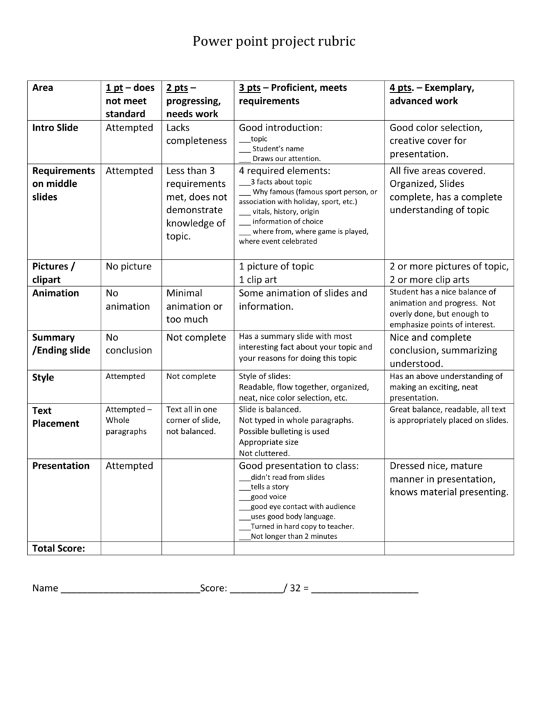 Power Point Project Rubric