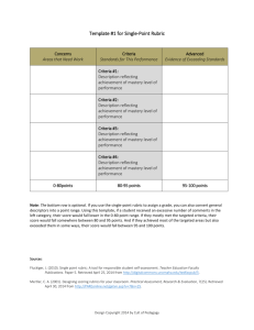 Template #1 for Single-Point Rubric