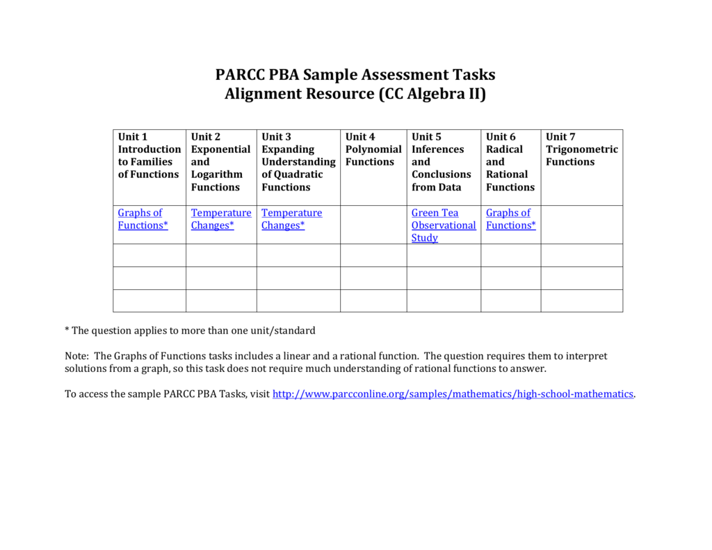 CC Alg II PARCC Sample Assessment Alignment Resource